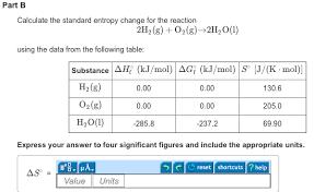Standard Entropy Change Table Solved Predict The Sign Of The Entropy Change Delta S F