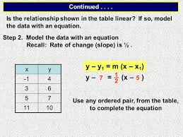 Table To Equation Section 6 Point Slope Form Of A Linear Equation Spi 22c Select