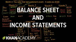 5 Year Income Statement Template by Balance Sheet And Income Statement Relationship Finance