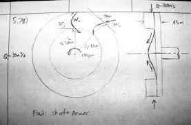 a simplified sketch of a hydraulic turbine runner chegg com