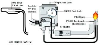 what to do if pilot light goes out on stove water heater pilot light goes out lovely water heater pilot light