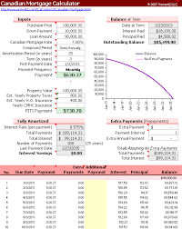 Estimate Mortgage Rate by Free Canadian Mortgage Calculator For Excel