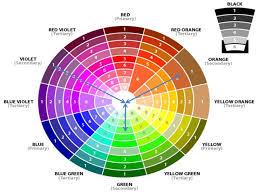 captivating color wheel interior design for your home design