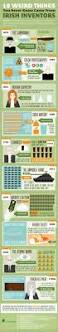 the top 10 great inventions from ireland daily infographic