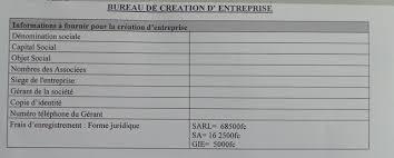 bureau registre des entreprises demande de création d entreprise créer une entreprise créer une