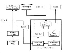 component photocell diagram circuit viva analog univibe univibew