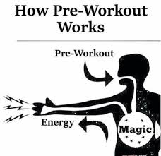 Pre Workout Meme - pre workout a nice to have niche crossfit