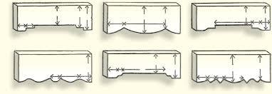 Window Cornice Styles Schlager Upholstery