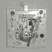 thermostat wikipedia