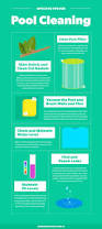 Housekeeping Tips Appealing Pool Cleaning Tips Images Best Idea Home Design