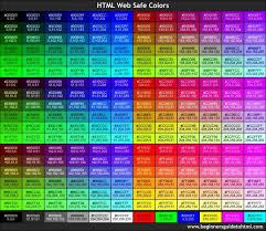 symbols color codes color codes pdf u201a color codes from image
