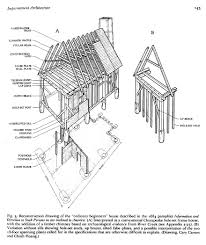 types of foundations for homes vernacular architecture in colonial virginia and maryland