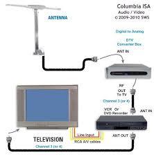 bell satellite dish wiring diagram bell free wiring diagrams
