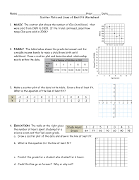 scatter plot worksheet worksheets releaseboard free printable