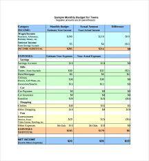 expense sheet template free hitecauto us