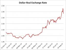 compare bureau de change exchange rates dollar pound exchange rates no repaint forex systems