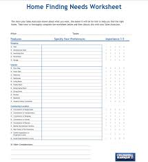 List Of Things To Buy When Moving Into A New House by Buyer Info