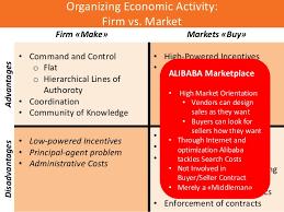 alibaba target market alibaba global strategy