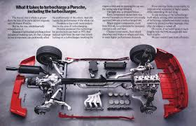 car ads 2017 these are the best porsche print ads ever autoevolution