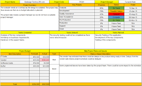 Microsoft Project Excel Template Project Status Report Template Excel Template Free Free