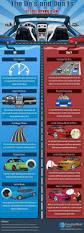 best 25 good used cars ideas on pinterest used cars used car