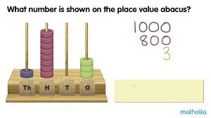 place value abacus youtube