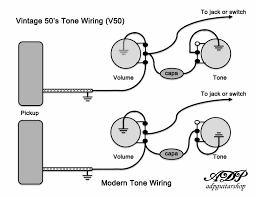 duesenberg guitar wiring diagram wiring diagram simonand