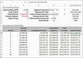 building investment formulas building financial formulas excel