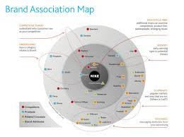 nike map nielsen brand association map brand management