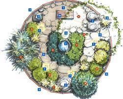 Meditation Garden Ideas Meditation Garden Plans For The Rockies And High Plains Hgtv