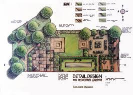 Rock Garden Plan Plans For A Rock Garden Awesome Plan Rock Garden Chsbahrain