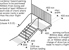 Stairs Standard Size by 4 3 Stairs And Ramps