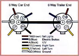 pj trailers trailer plug wiring inside six pin diagram gooddy org