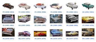 history of cars car history richard lewis