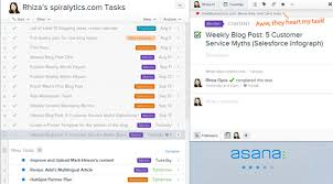 7 free communication and task management tools for startups and smbs