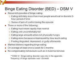 Bed Eating Disorder Eating Disorders 21 November Ppt Video Online Download