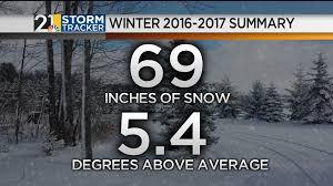 winter 2017 2018 forecast chief meteorologist eric wilhelm s