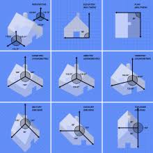 Drafting Table Wiki Oblique Projection Wikipedia
