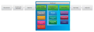 onboard express onboarding software new hire forms u0026 hr