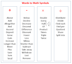 writing expressions solutions examples videos