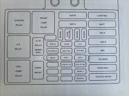 1999 chevy tahoe fuse box 1999 wiring diagrams instruction