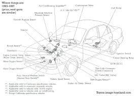 toyota corolla oxygen sensor can you me the location of engine temperature sensor