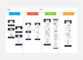 your user story mapping tool customize online stickers on an