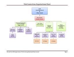 template organizational chart 40 organizational chart templates word excel powerpoint