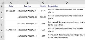 rounding integer numbers numbers in excel with the function