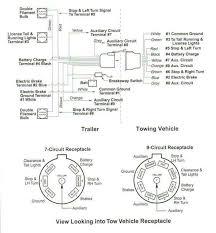 2004 sierra trailer wiring diagram 2004 blazer wiring diagram