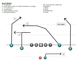 option route win with the pass h y option