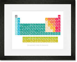 Periodic Table Sr Periodic Table Of Elements Framed Art Print By Oopsy Daisy