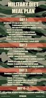 military diet meal plan to lose up to 10 pounds in 3 days weight