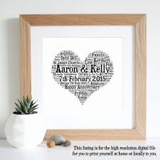 paper anniversary gifts 50 inspirational traditional wedding anniversary gifts by year